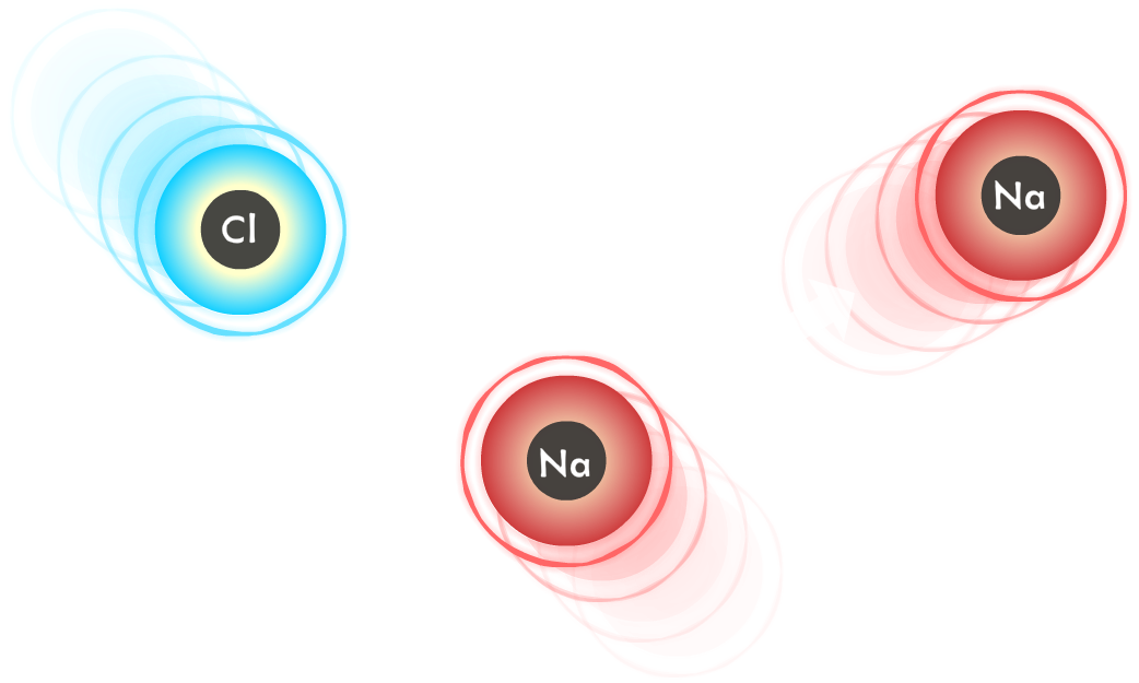 Ionic bonding game - positively charged Na ions repel each other, while a positive Na ion and a negative Cl ion attract.