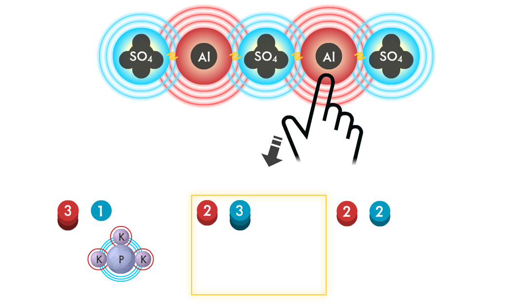 Ionic bonding game - player dragging an Al2(SO4)3 compound to a 2:3 ratio target.